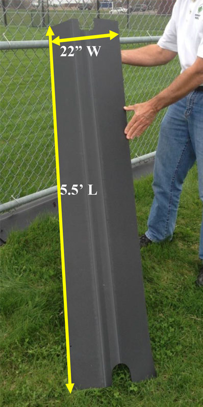 FenceGuard measurement