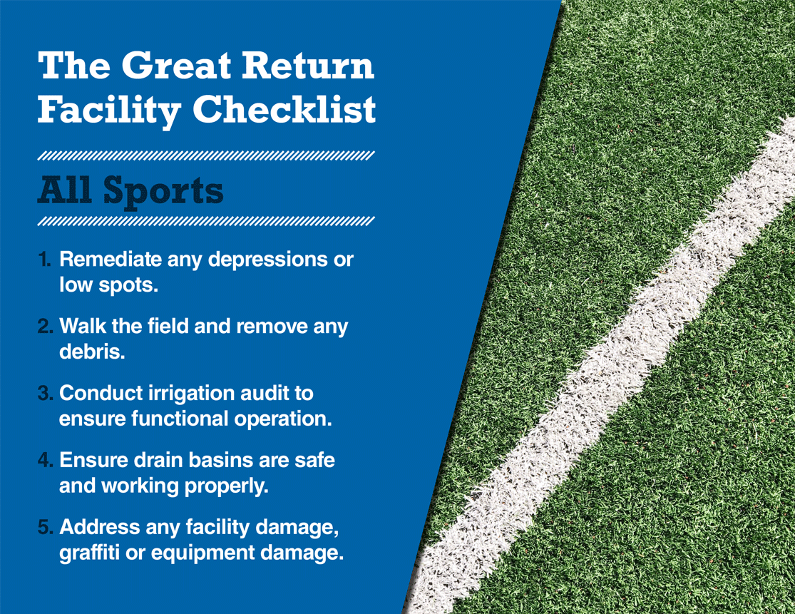 Check List for the Great Return