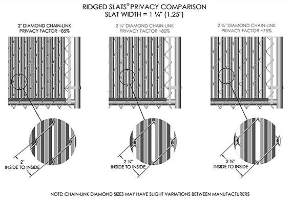 Fence Slats Comparison